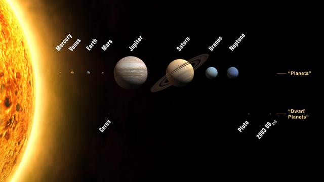 Images Of 8 Planets. There are 8 major planets